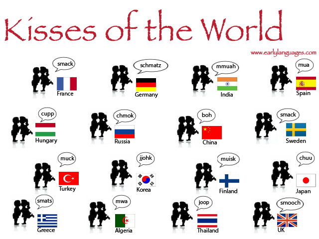 kisses of the world